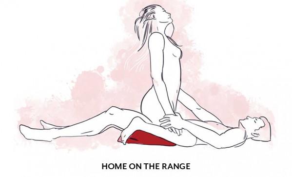 homeontherange